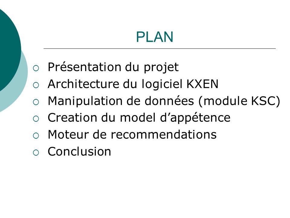 PLAN Présentation du projet Architecture du logiciel KXEN