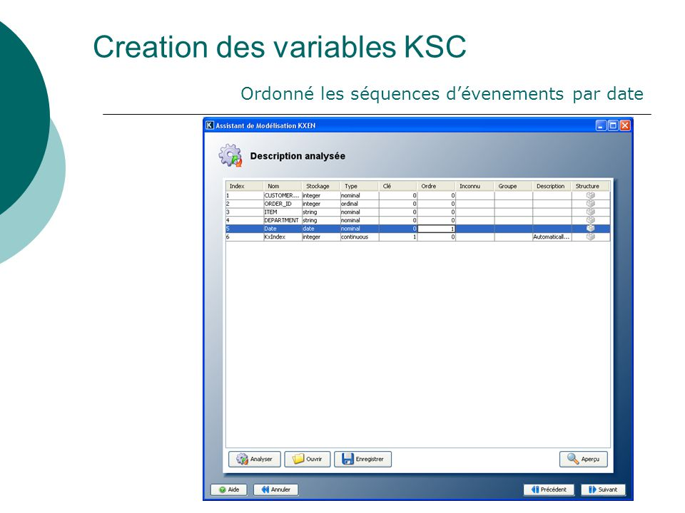 Creation des variables KSC