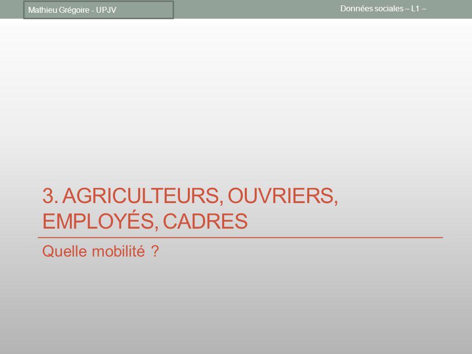 3. Agriculteurs, Ouvriers, employés, cadres