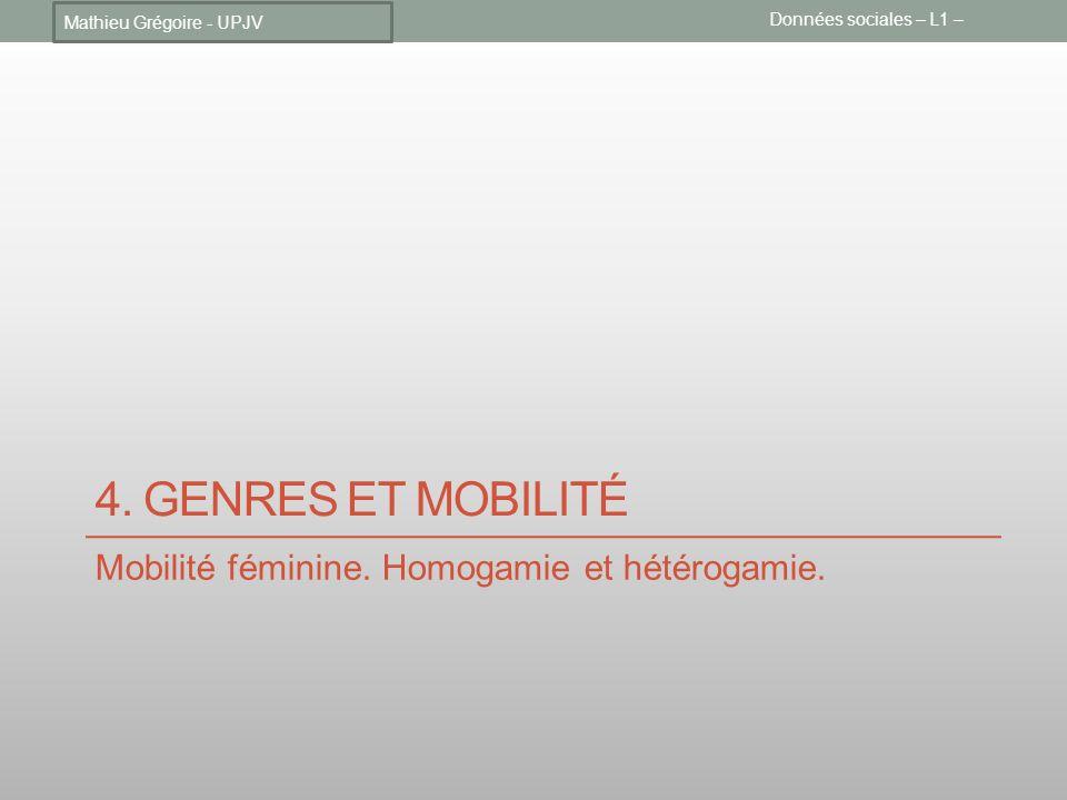 4. Genres et Mobilité Mobilité féminine. Homogamie et hétérogamie.