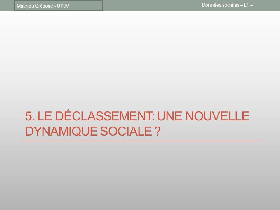5. le déclassement: Une nouvelle dynamique sociale
