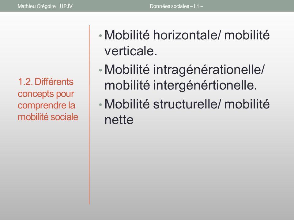 1.2. Différents concepts pour comprendre la mobilité sociale