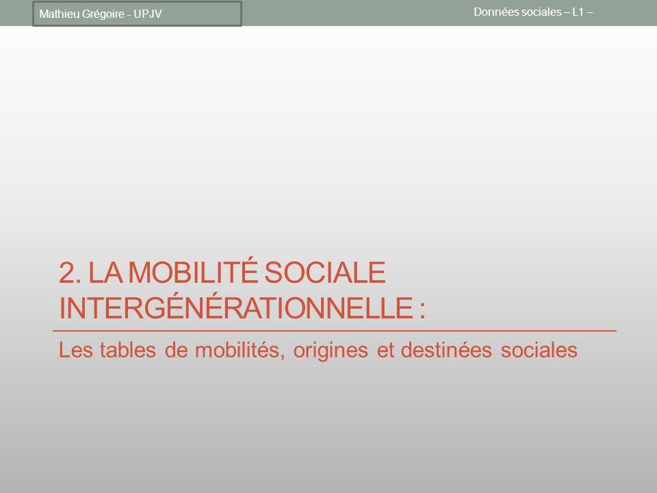 2. La mobilité sociale intergénérationnelle :