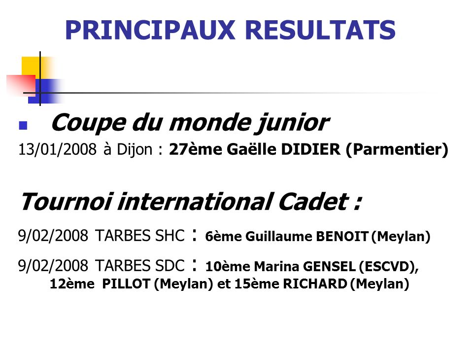 PRINCIPAUX RESULTATS Coupe du monde junior
