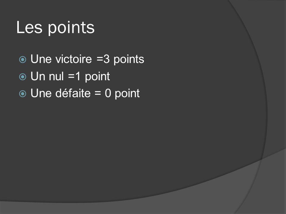 Les points Une victoire =3 points Un nul =1 point