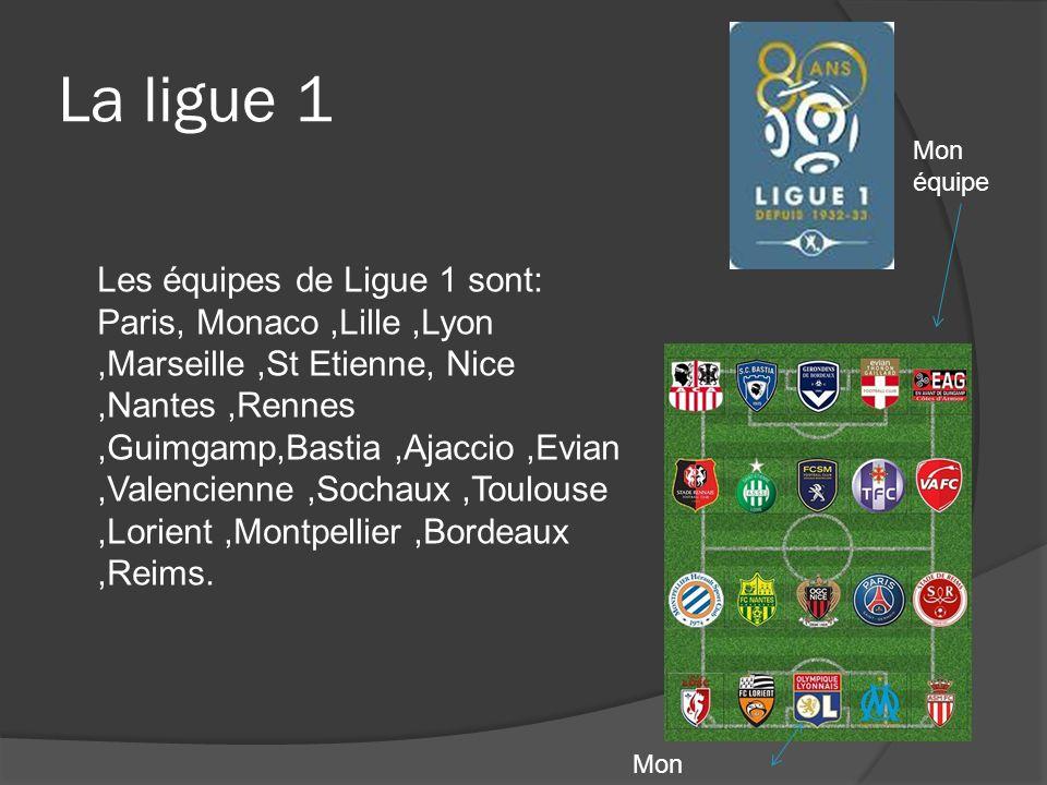 La ligue 1 Les équipes de Ligue 1 sont: