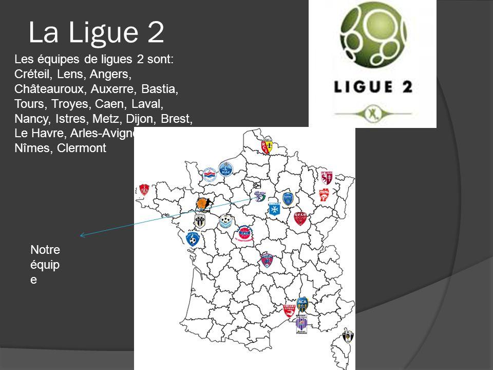 La Ligue 2 Les équipes de ligues 2 sont: