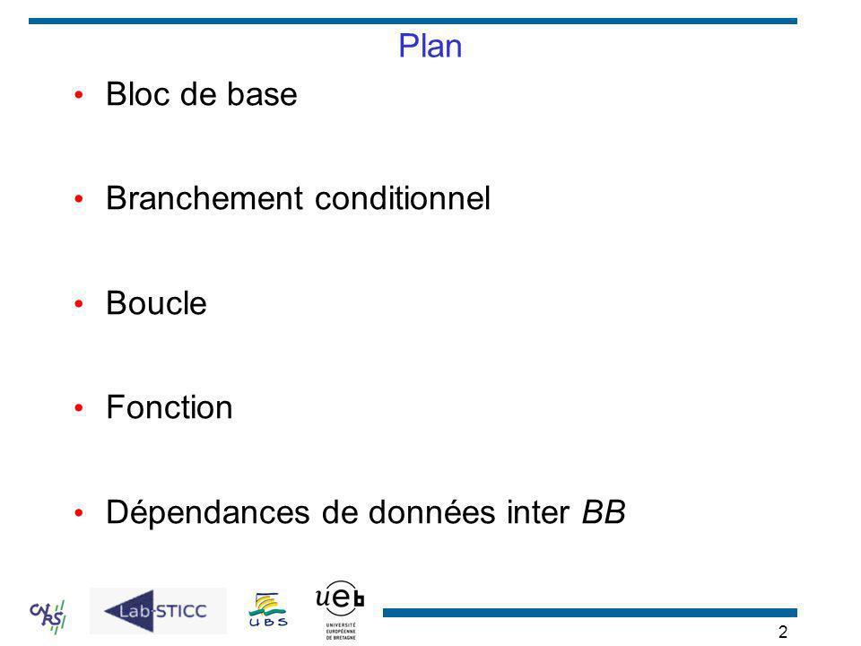 Plan Bloc de base Branchement conditionnel Boucle Fonction Dépendances de données inter BB