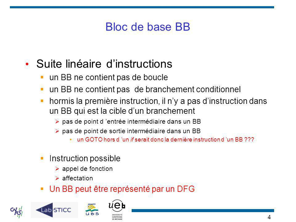 Suite linéaire d'instructions