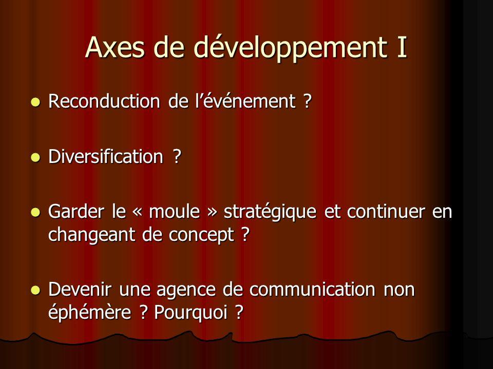 Axes de développement I