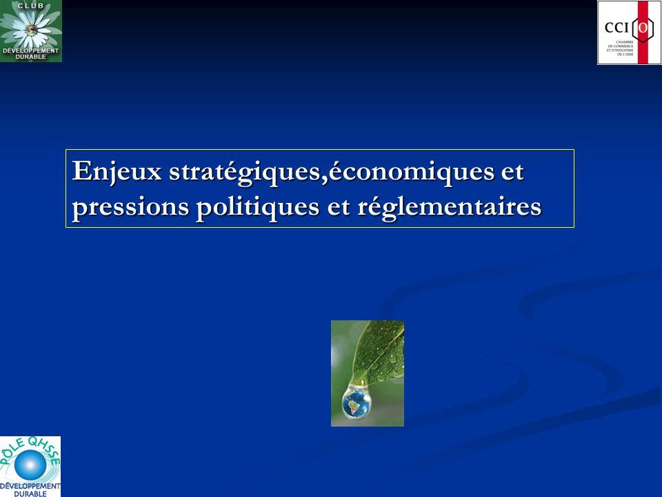 Enjeux stratégiques,économiques et pressions politiques et réglementaires