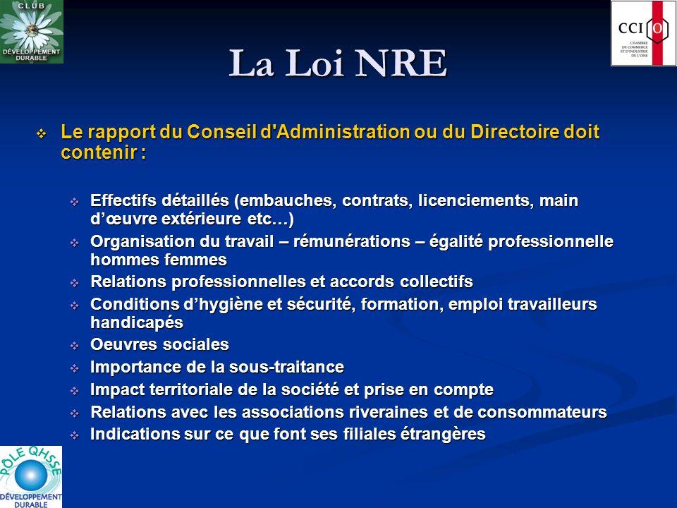 La Loi NRE Le rapport du Conseil d Administration ou du Directoire doit contenir :