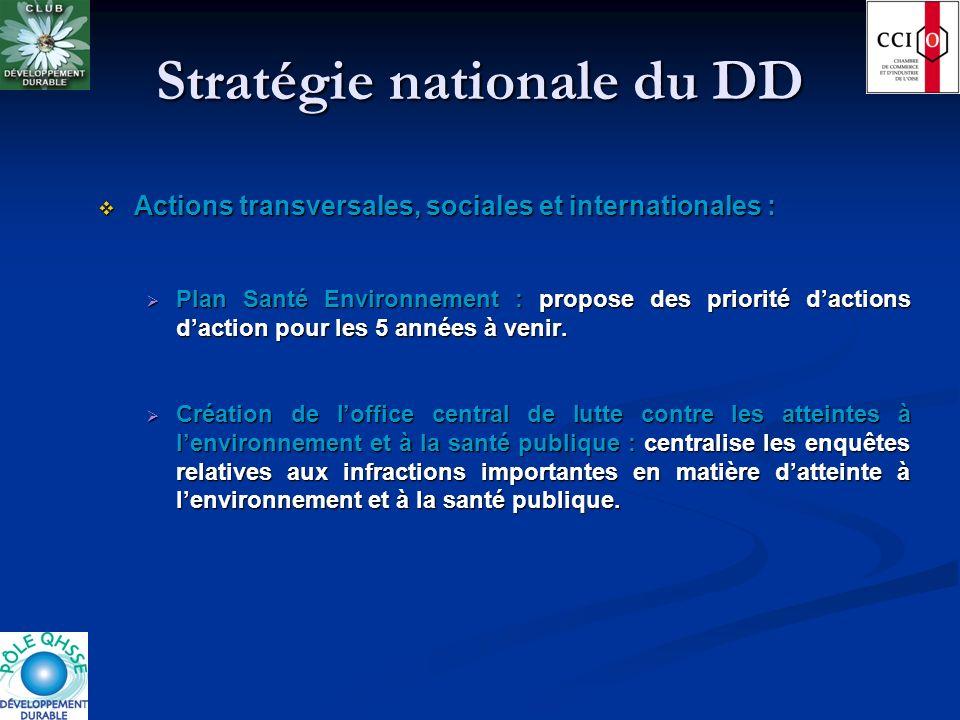 Stratégie nationale du DD