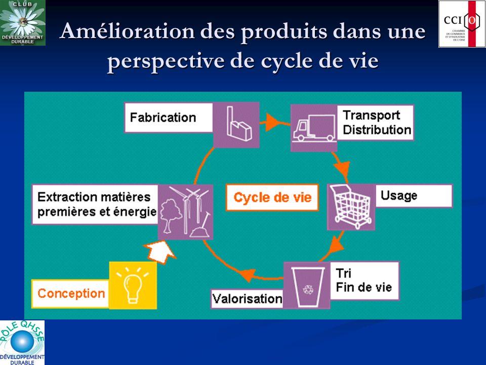 Amélioration des produits dans une perspective de cycle de vie