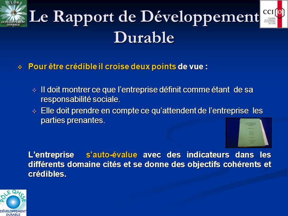 Le Rapport de Développement Durable