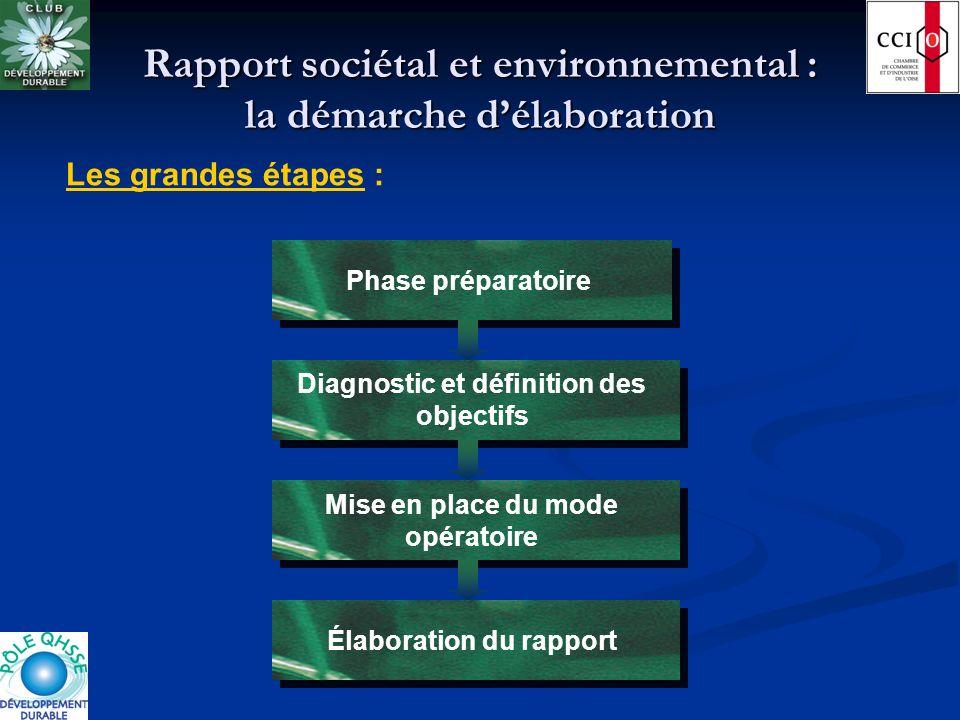 Rapport sociétal et environnemental : la démarche d'élaboration