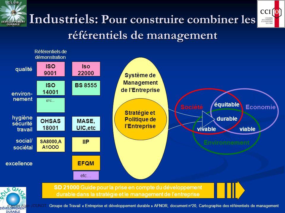 Industriels: Pour construire combiner les référentiels de management