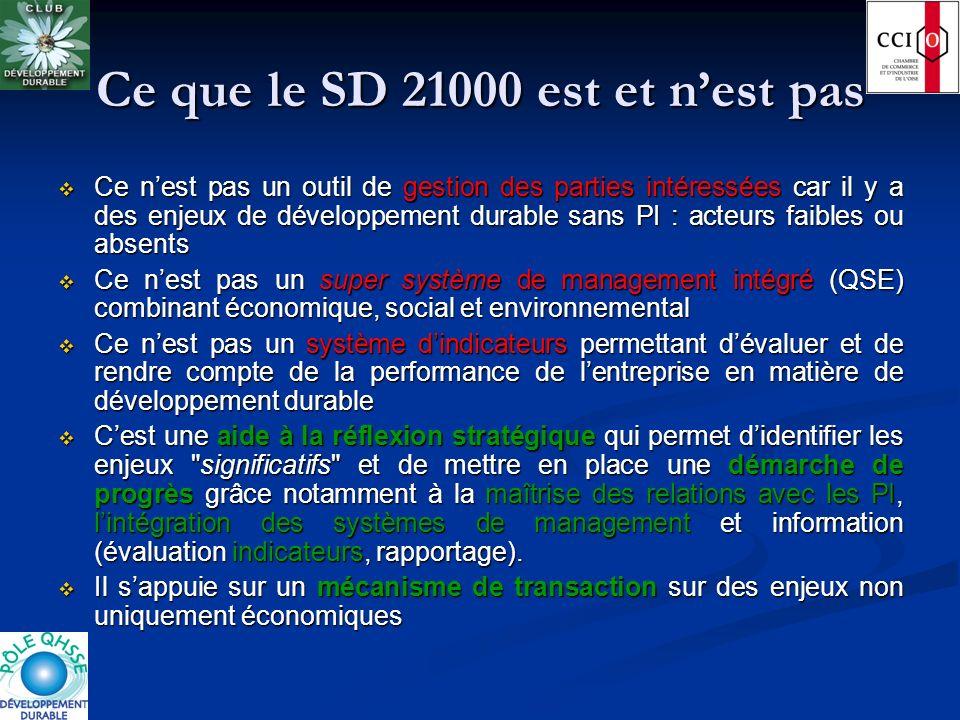 Ce que le SD 21000 est et n'est pas