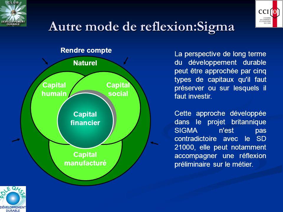 Autre mode de reflexion:Sigma
