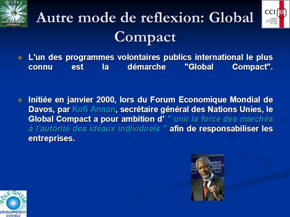Autre mode de reflexion: Global Compact