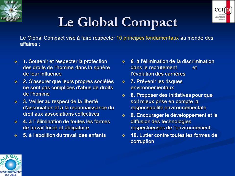 Le Global Compact Le Global Compact vise à faire respecter 10 principes fondamentaux au monde des affaires :