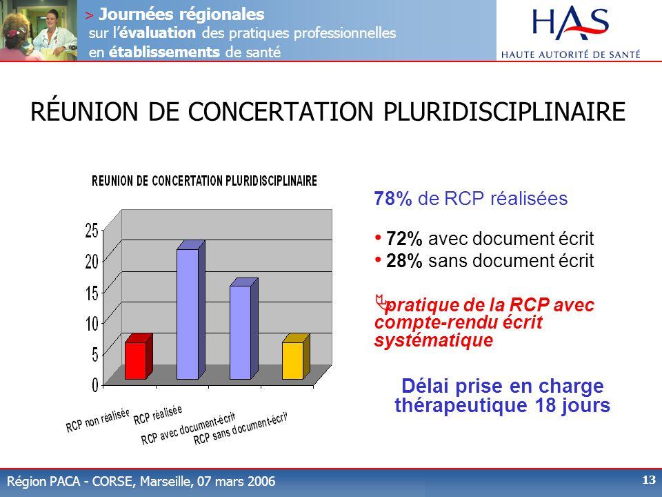 RÉUNION DE CONCERTATION PLURIDISCIPLINAIRE