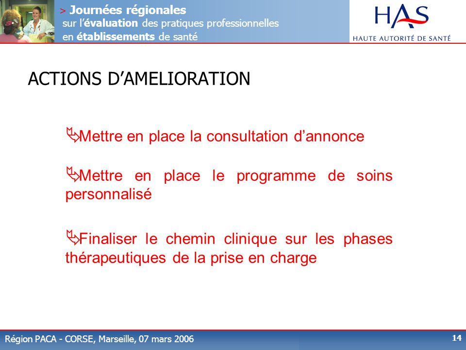 ACTIONS D'AMELIORATION