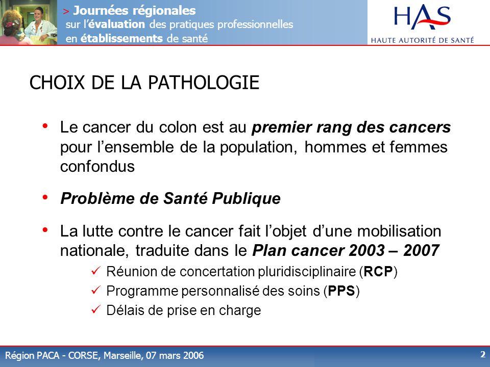 CHOIX DE LA PATHOLOGIE Le cancer du colon est au premier rang des cancers pour l'ensemble de la population, hommes et femmes confondus.