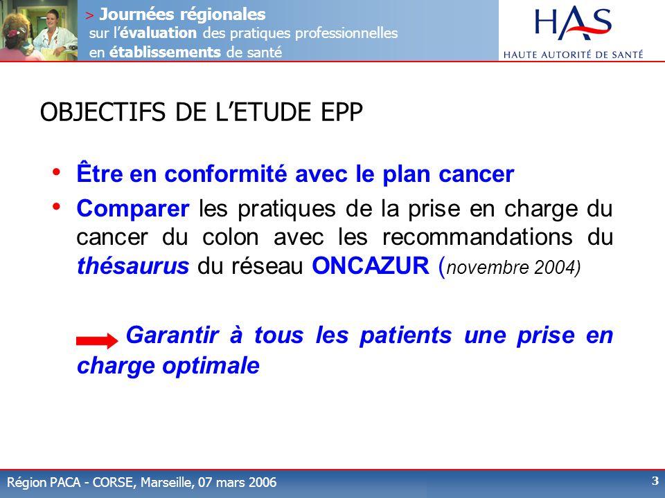 OBJECTIFS DE L'ETUDE EPP