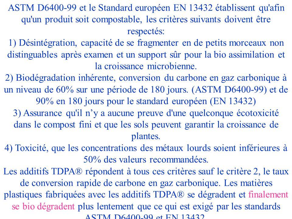 ASTM D6400-99 et le Standard européen EN 13432 établissent qu afin qu un produit soit compostable, les critères suivants doivent être respectés: