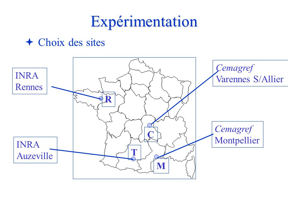 Expérimentation Choix des sites R C M T Cemagref Varennes S/Allier