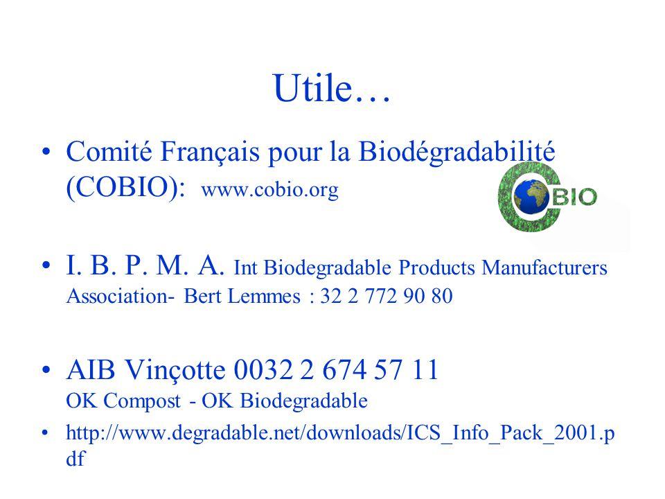 Utile… Comité Français pour la Biodégradabilité (COBIO): www.cobio.org