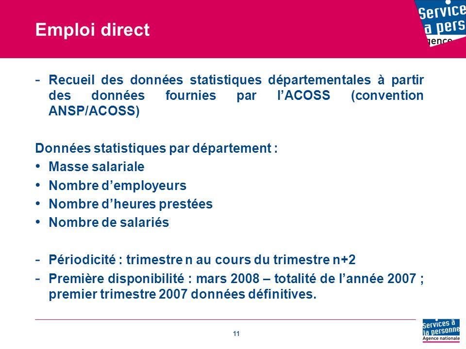 Emploi direct Recueil des données statistiques départementales à partir des données fournies par l'ACOSS (convention ANSP/ACOSS)