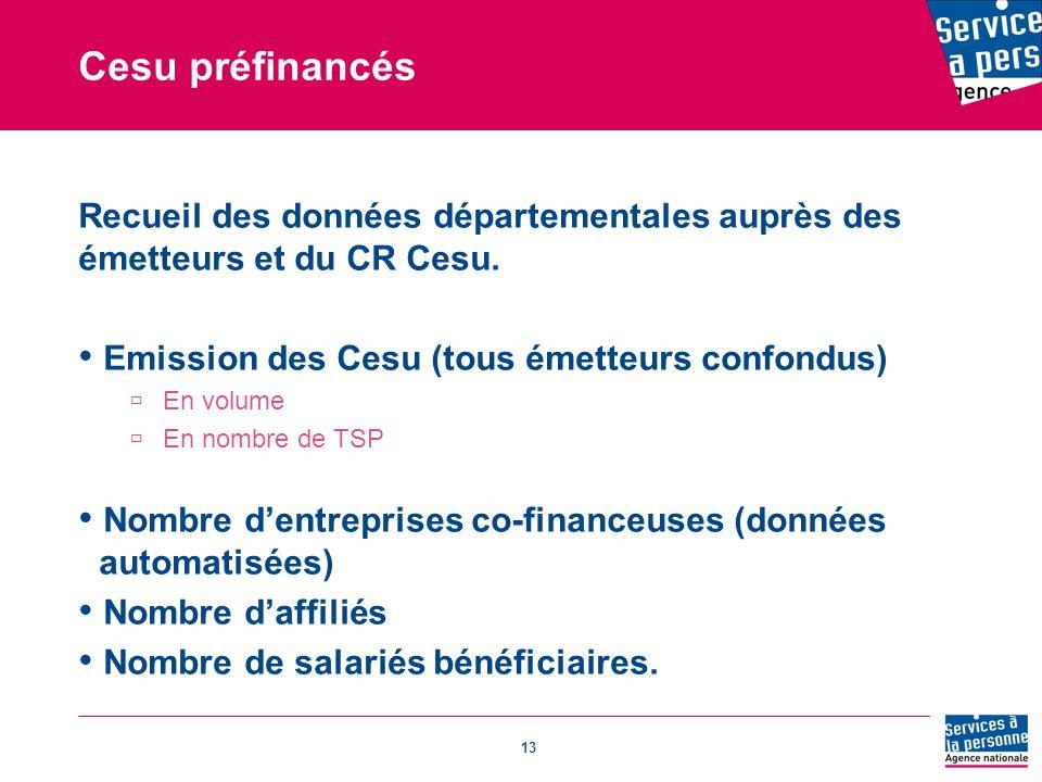 Cesu préfinancés Recueil des données départementales auprès des émetteurs et du CR Cesu. Emission des Cesu (tous émetteurs confondus)