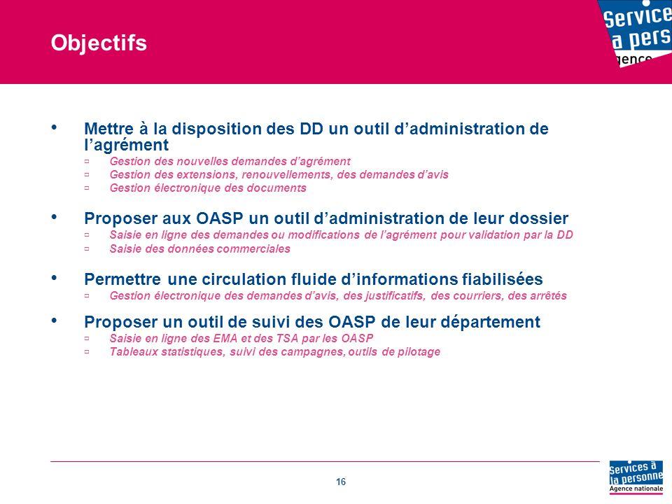 Objectifs Mettre à la disposition des DD un outil d'administration de l'agrément. Gestion des nouvelles demandes d'agrément.