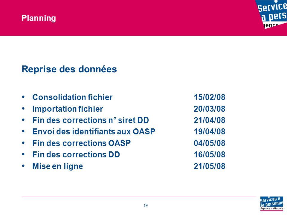 Reprise des données Planning Consolidation fichier 15/02/08