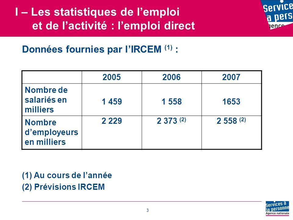 I – Les statistiques de l'emploi et de l'activité : l'emploi direct