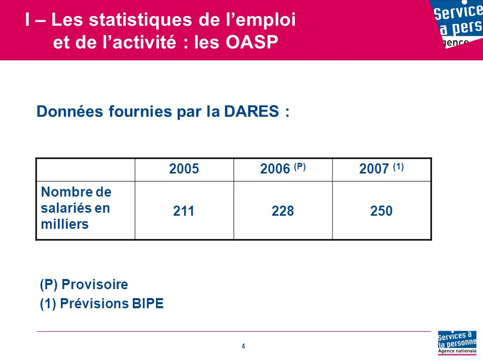 I – Les statistiques de l'emploi et de l'activité : les OASP