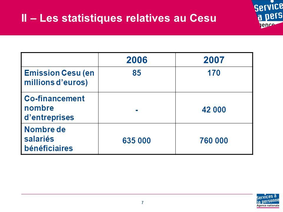 II – Les statistiques relatives au Cesu
