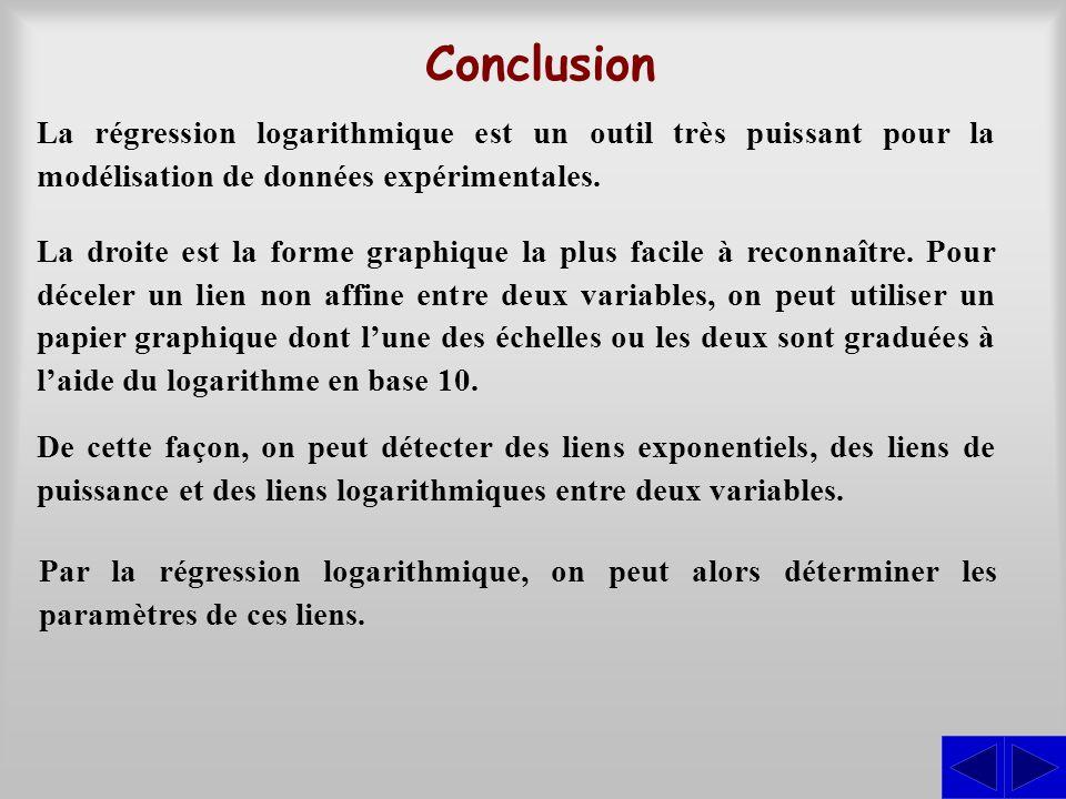 Conclusion La régression logarithmique est un outil très puissant pour la modélisation de données expérimentales.