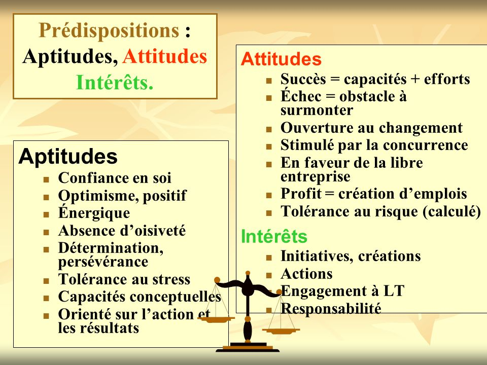 Prédispositions : Aptitudes, Attitudes Intérêts.