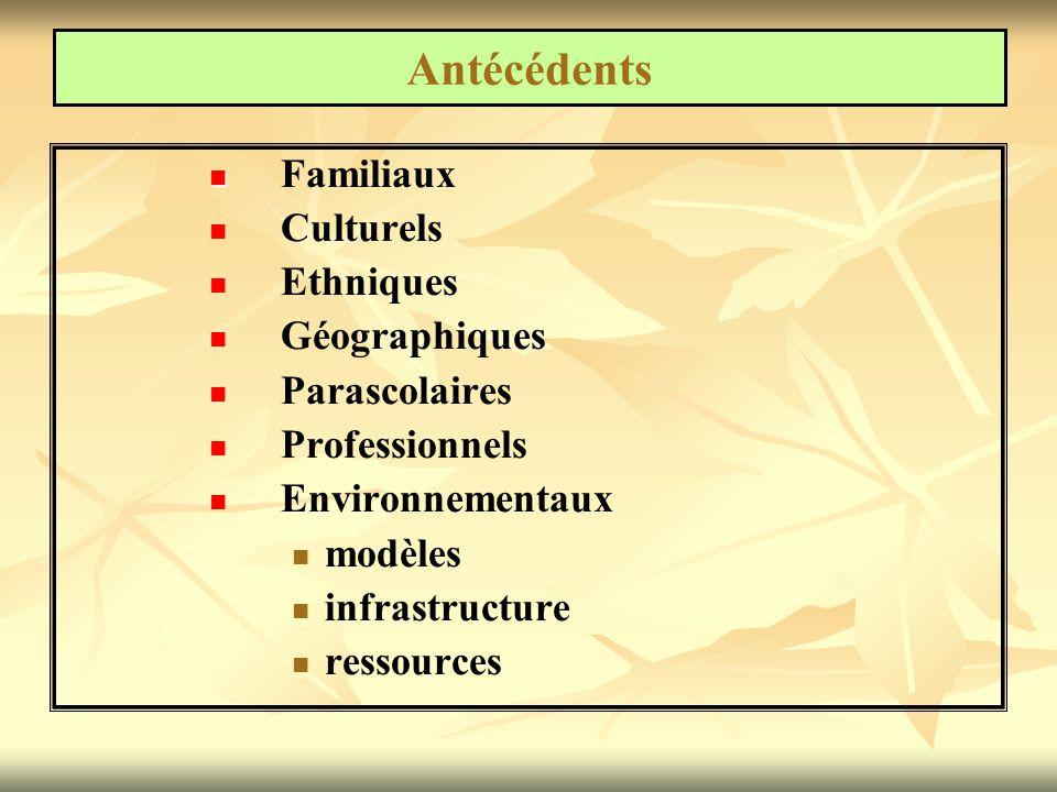 Antécédents Familiaux Culturels Ethniques Géographiques Parascolaires
