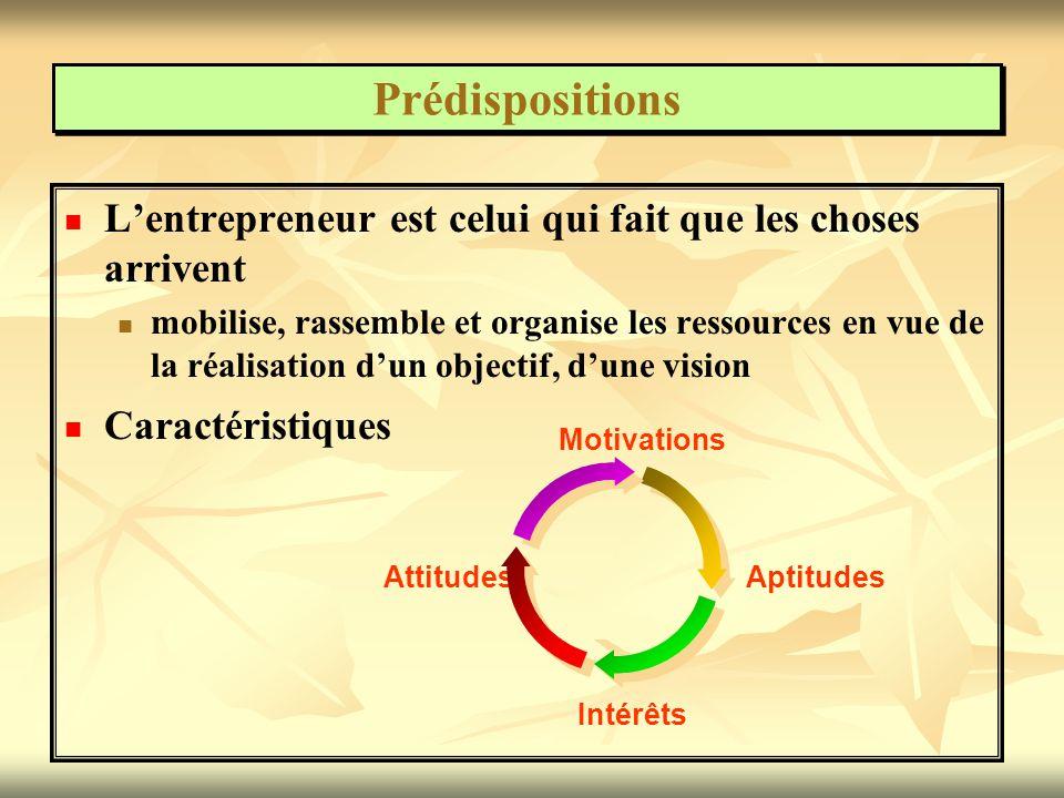 Prédispositions L'entrepreneur est celui qui fait que les choses arrivent.