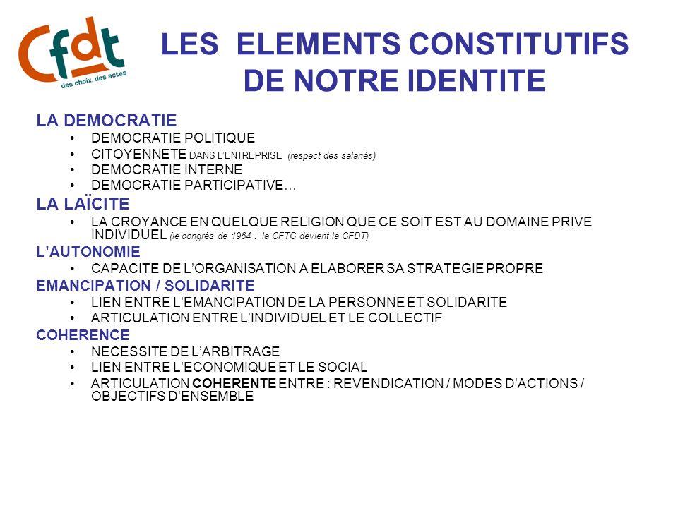 LES ELEMENTS CONSTITUTIFS DE NOTRE IDENTITE