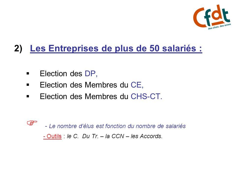  - Le nombre d'élus est fonction du nombre de salariés