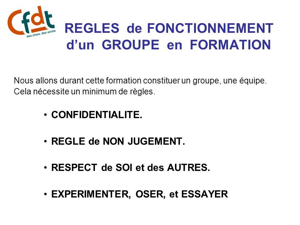 REGLES de FONCTIONNEMENT d'un GROUPE en FORMATION