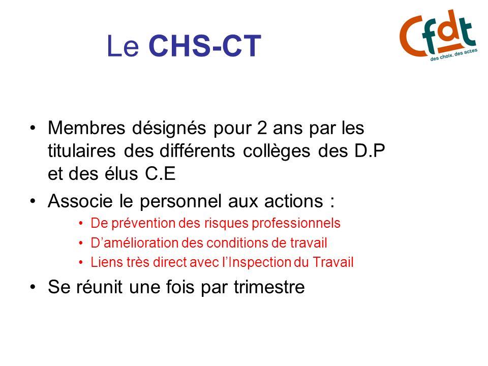 Le CHS-CT Membres désignés pour 2 ans par les titulaires des différents collèges des D.P et des élus C.E.