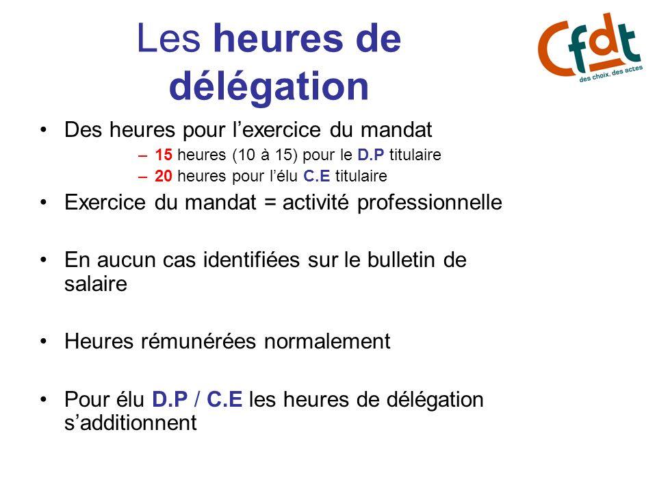 Les heures de délégation
