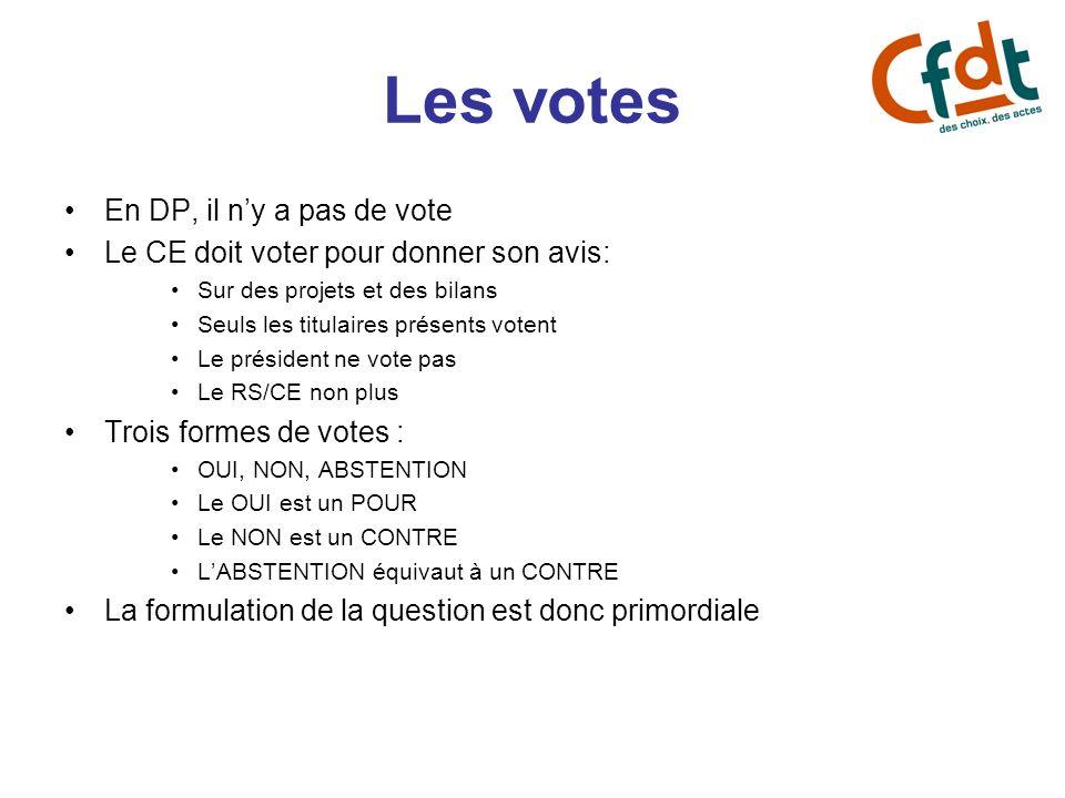 Les votes En DP, il n'y a pas de vote