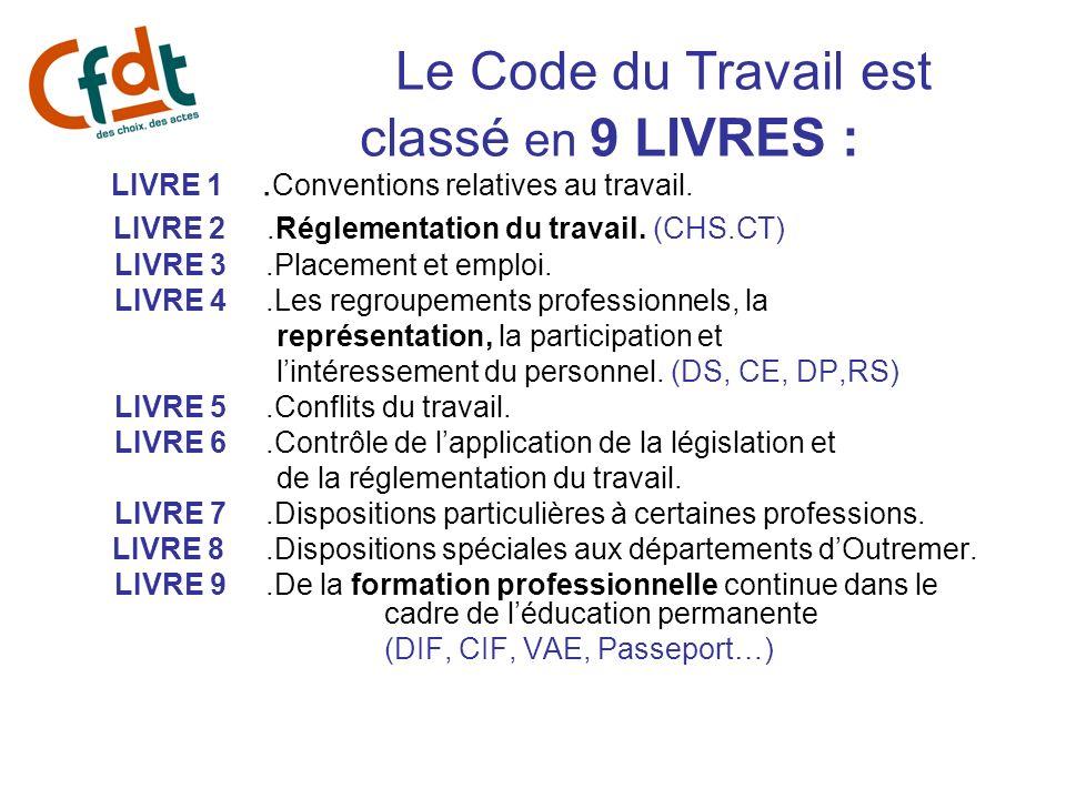 Le Code du Travail est classé en 9 LIVRES :